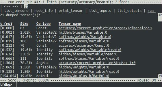 tfdbg run-end UI: accuracy