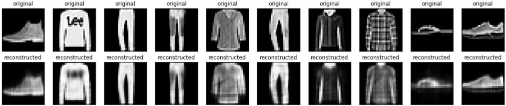 Basic autoencoder results